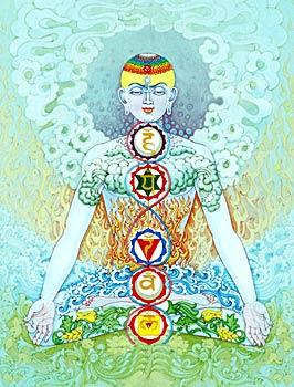 meditatia raja yoga