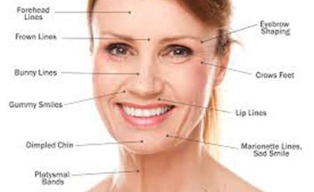 generatia botox sau pierderea feminitatii