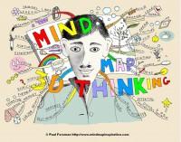 Mind mapping - ul (sau folosirea hartilor mentale) reprezinta una dintre cele mai bune modalitati de a-ti surprinde gandurile si de a le da viata intr-o forma vizuala